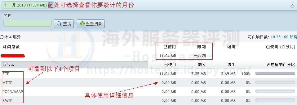 HostEase Windows主机如何查看数据传输统计